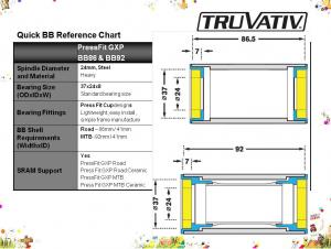 Osa Truvativ GXP Team PressFit Road BB86